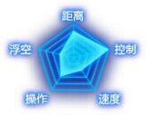 《剑魂之刃》灵剑职业介绍